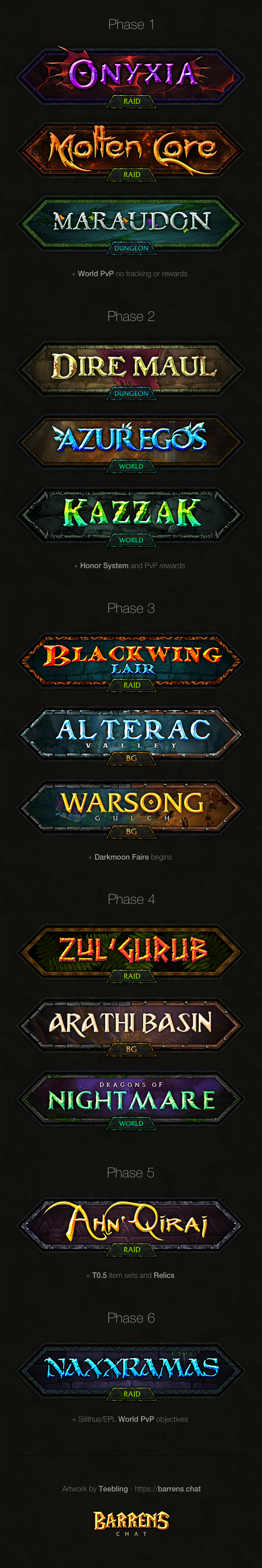 https://barrens.chat/images/tech/wow_classic_logos.png