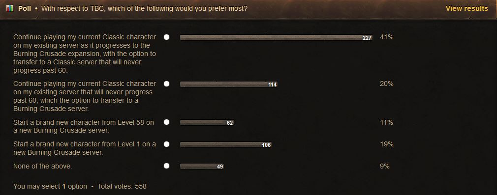 Tbc Classic Poll Survey Results