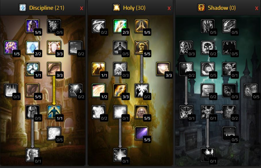 Wow Classic Holy Priest Pve Healing Deep Holy Talents