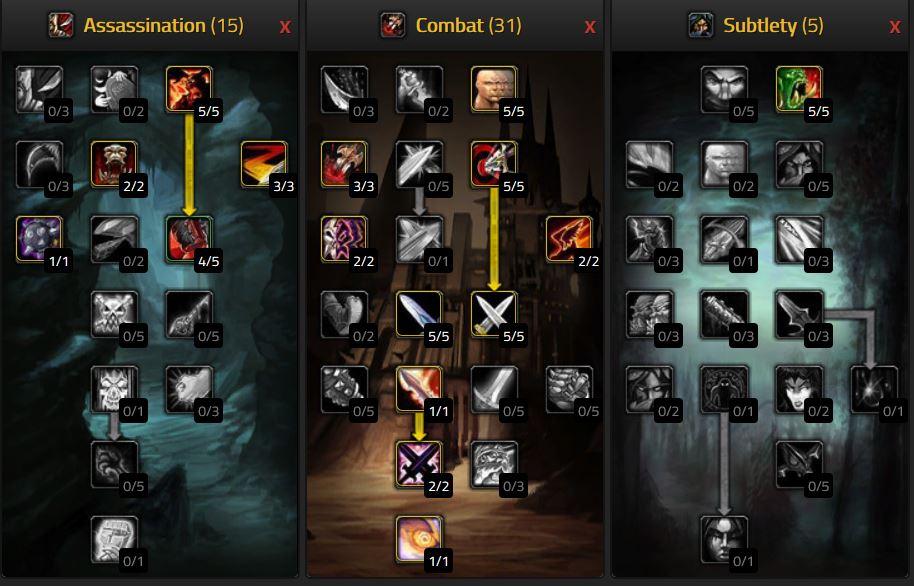 Wow Classic Pve Combat Rogue Dagger Talents