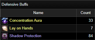 Shadow Protection Buffs