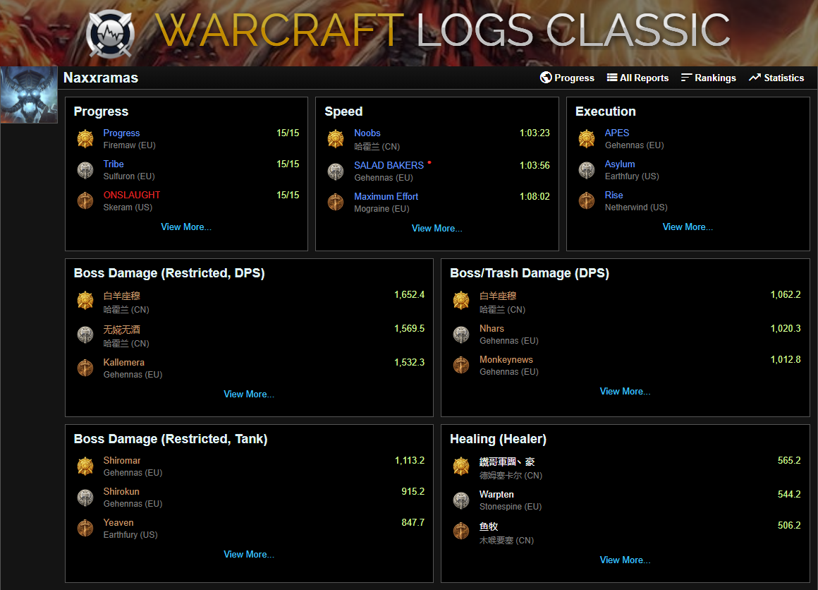 Warcraft Logs Featured