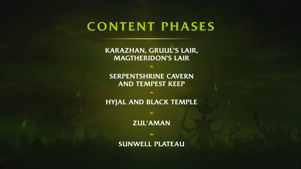 Content Phases