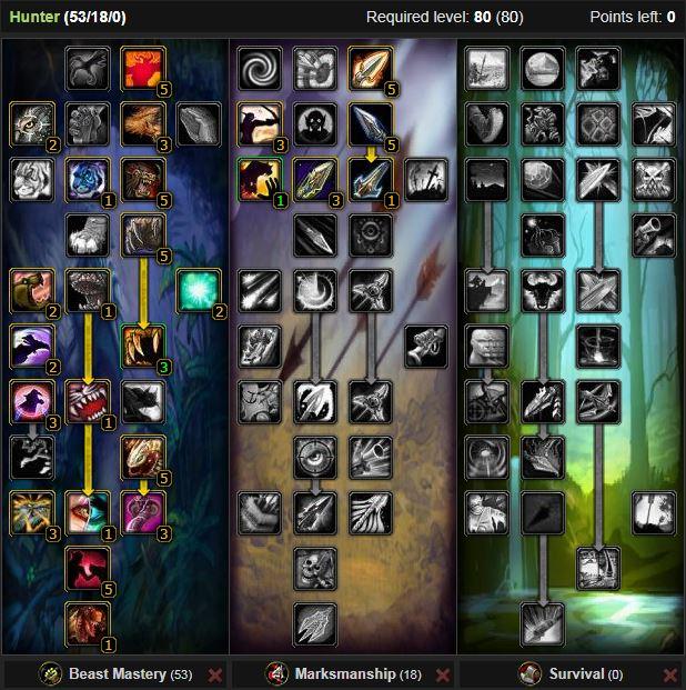 Beast Mastery Hunter Arena Battleground Pvp Spec Wow.3.3.5a