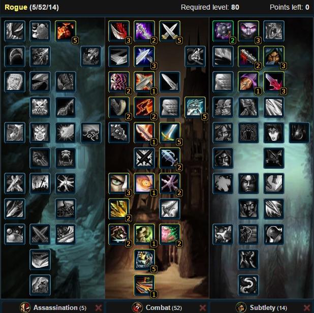 Combat Rogue Pvp 5 52 14 Talent Tree Spec Wow 3.3.5a