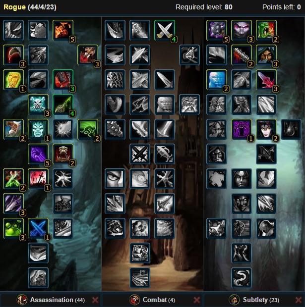 Mutilate Rogue Pvp Talent Tree Spec Wow 3.3.5a