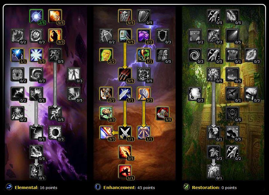 pve enhancement elemental shaman talents tbc 2.4.3