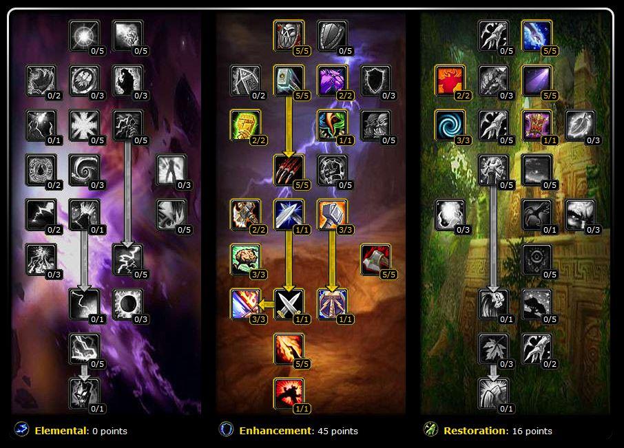 pve enhancement resto shaman talents tbc 2.4.3
