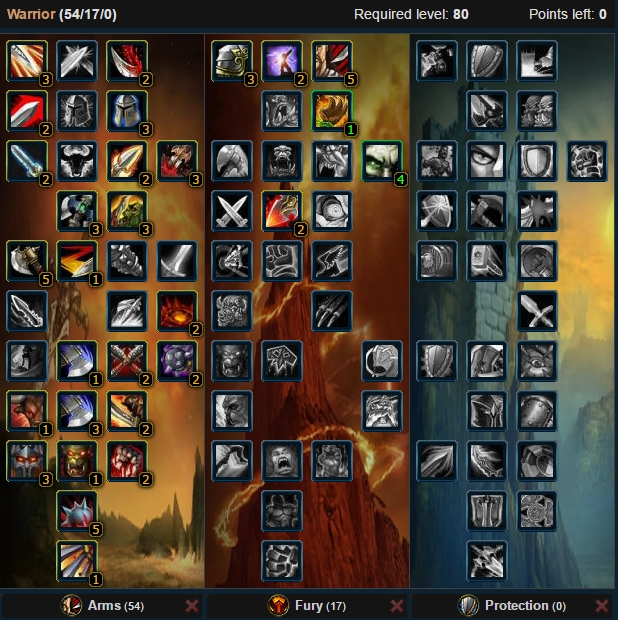 Arms Warrior Capped Talent Tree Wow 3.3.5a