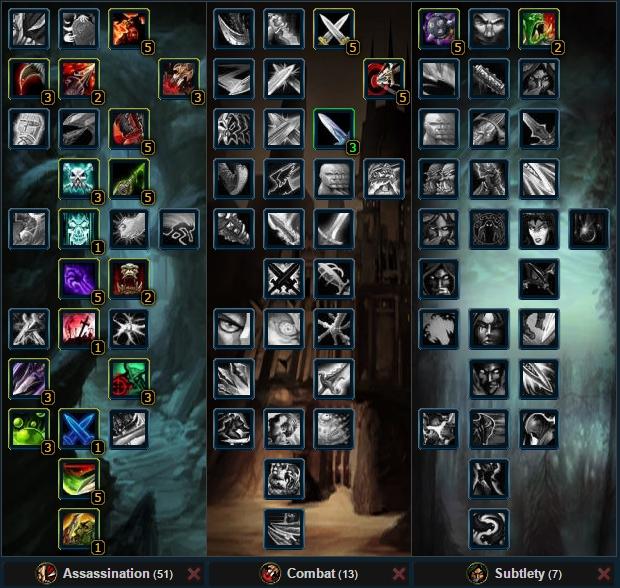 Assassination Rogue Regen Talent Tree Wow 3.3.5a