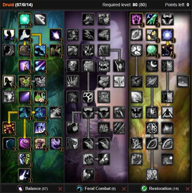 Balance Druid Moonkin Talent Tree Wow 3.3.5a
