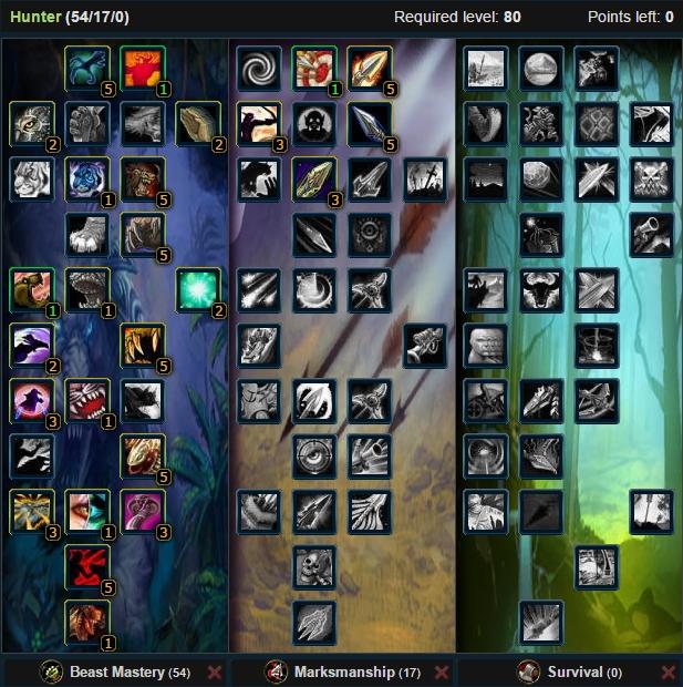 Beast Mastery Hunter Low Gear Talent Tree Wow 3.3.5a