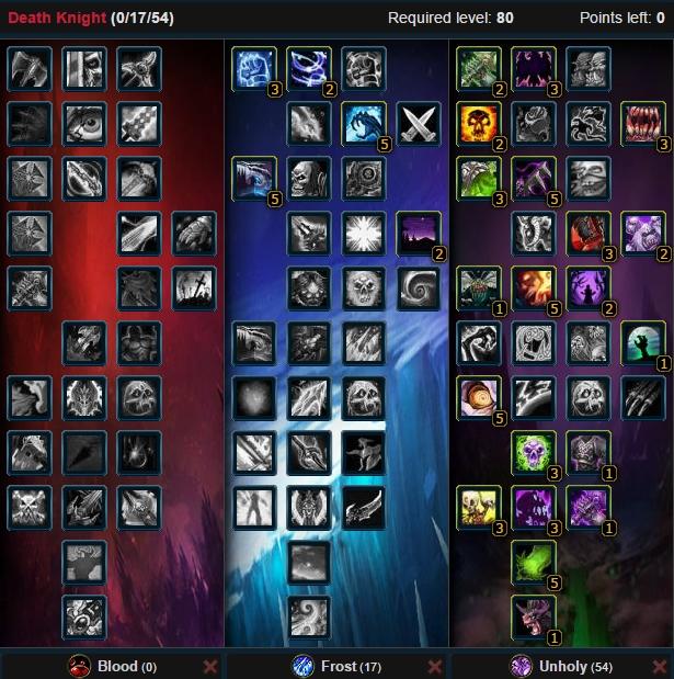 Blood Death Knight Bis Dps Talent Tree Wow 3.3.3a