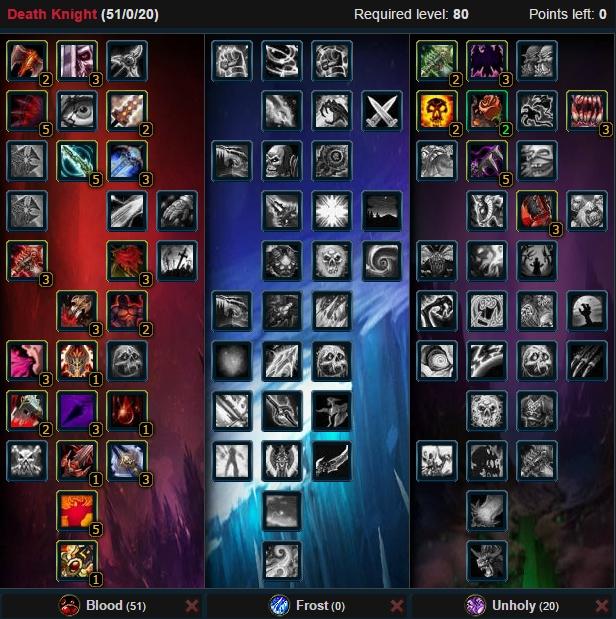 Blood Death Knight Dps Talent Tree Wow 3.3.3a