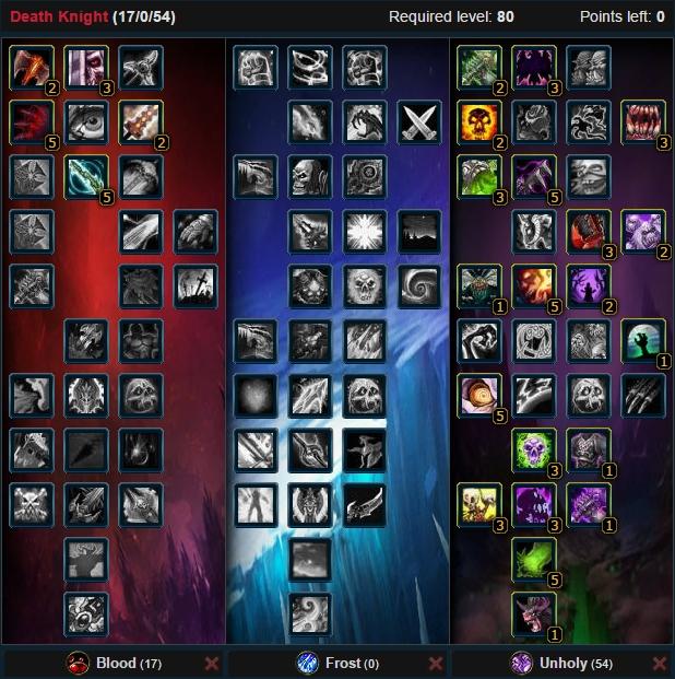 Blood Death Knight Pre Icc Dps Talent Tree Wow 3.3.3a