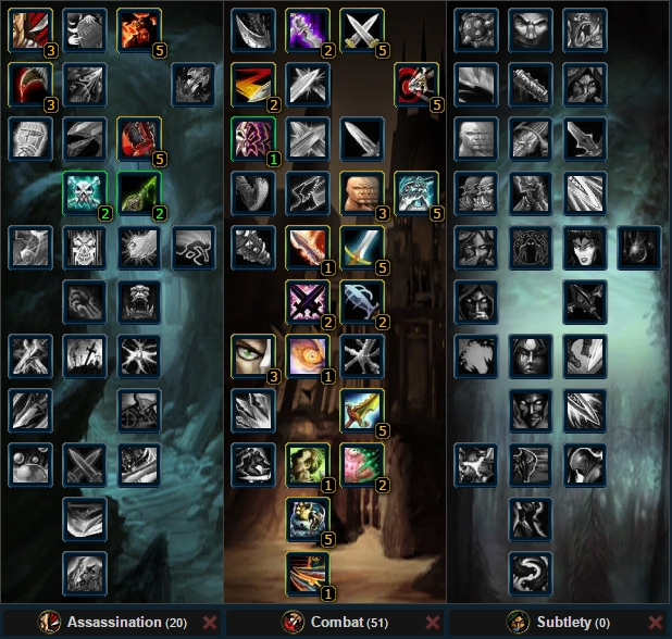 Combat Rogue Evescerate Talent Tree Wow 3.3.5a