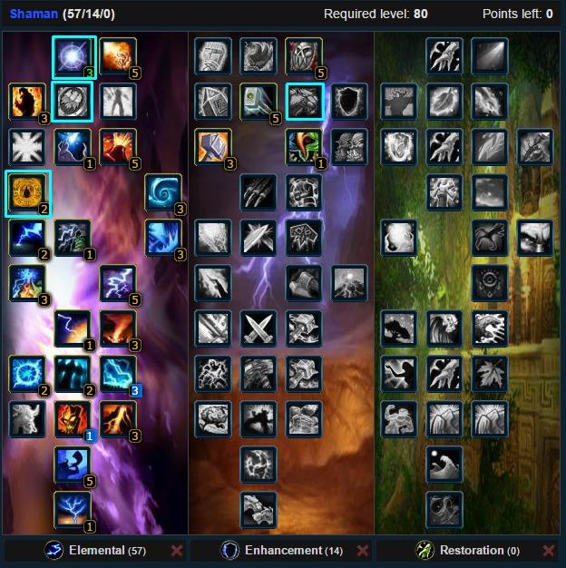 Elemental Shaman Talent Tree Wow 3.3.5a