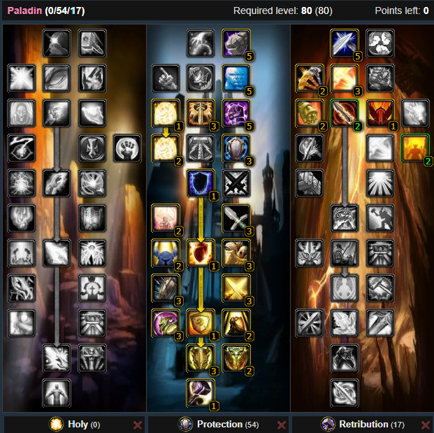 WotLK PVE Protection Paladin Talents