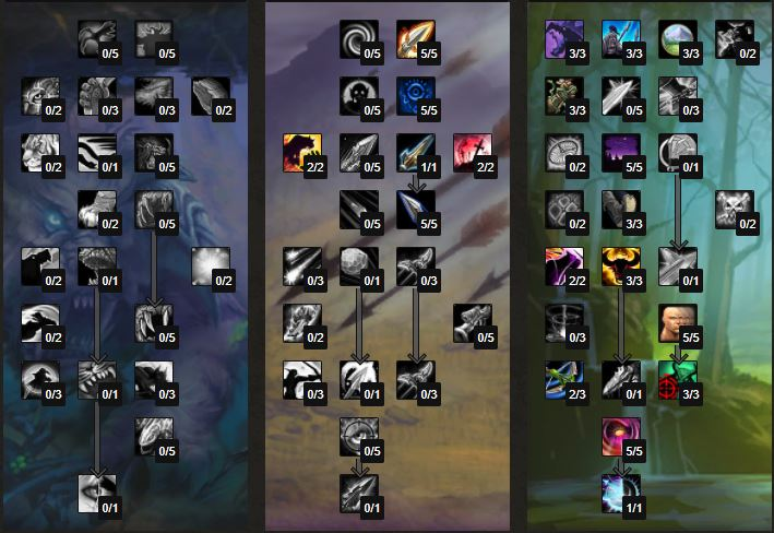 pve survival hunter tbc talents and builds