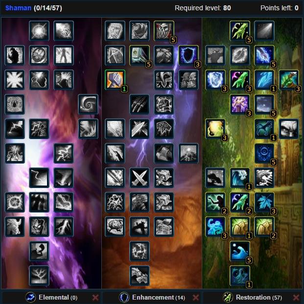 Restoration Shaman Talent Tree Wow 3.3.5a