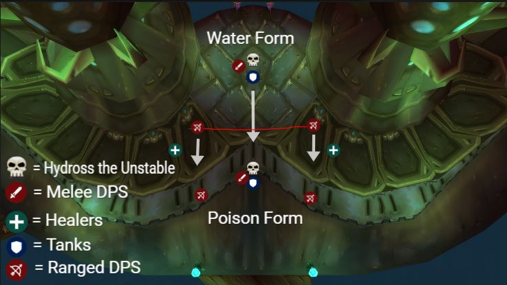 tbc pve ssc hydross the unstable positioning 2