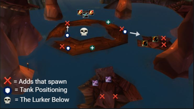 tbc pve ssc the lurker below positioning