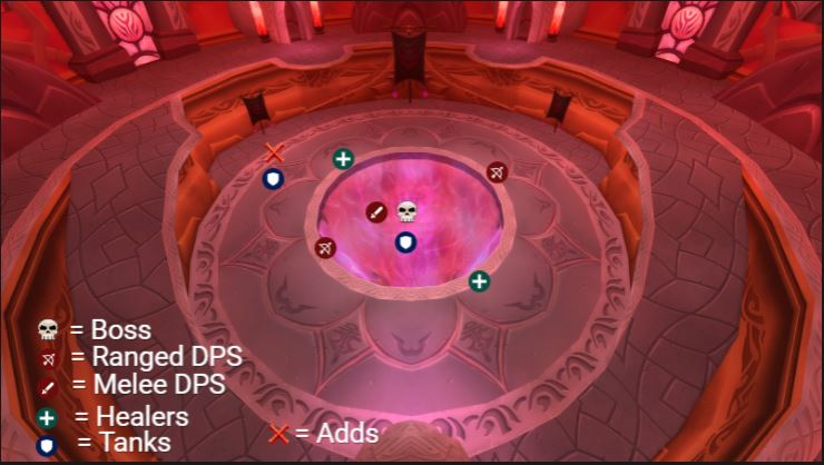 tbc pve alar phase 2 positioning the eye